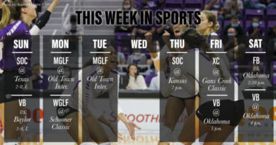 This Week in K-State Sports: Football hosts OU in week filled with action away from Manhattan – K-State Collegian